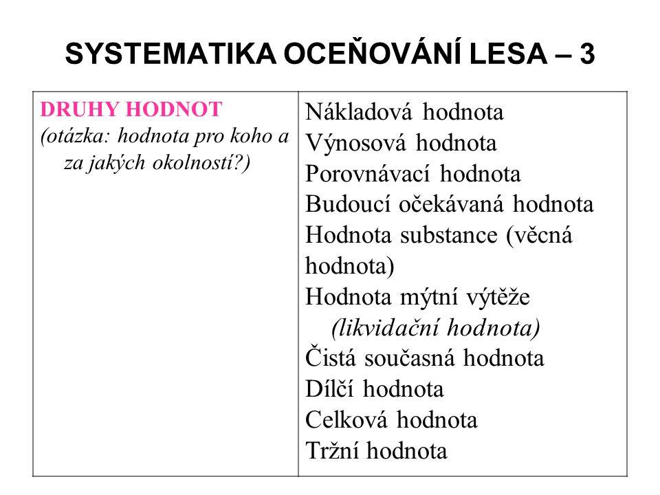 SYSTEMATIKA OCEŇOVÁNÍ LESA – 3 DRUHY HODNOT (otázka: hodnota pro koho a za jakých okolností?) Nákladová hodnota Výnosová hodnota Porovnávací hodnota B