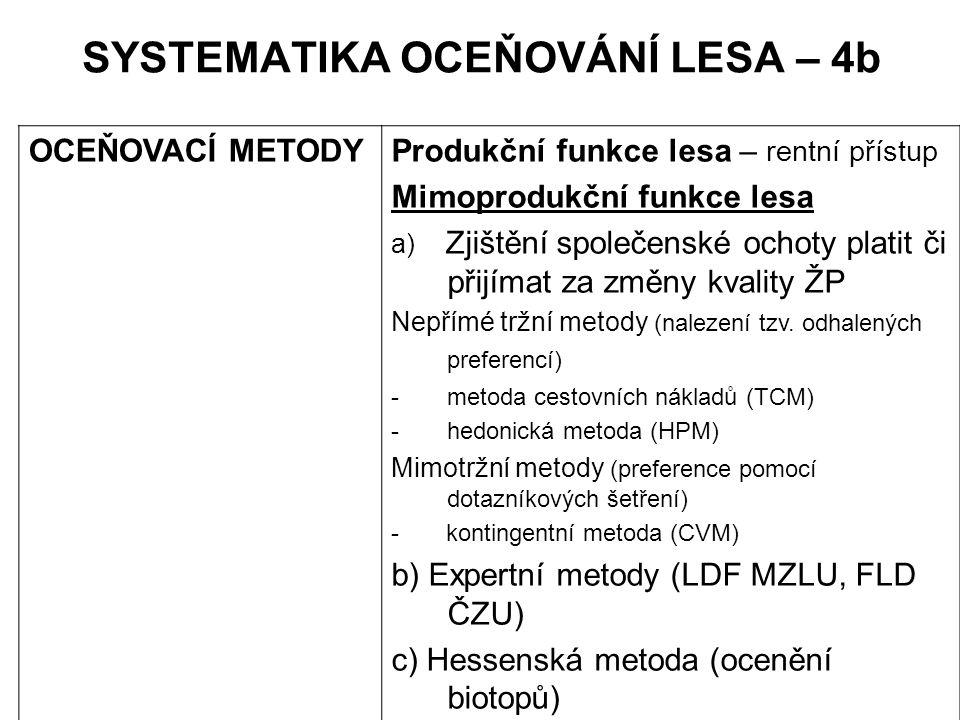 SYSTEMATIKA OCEŇOVÁNÍ LESA – 4b OCEŇOVACÍ METODYProdukční funkce lesa – rentní přístup Mimoprodukční funkce lesa a) Zjištění společenské ochoty platit