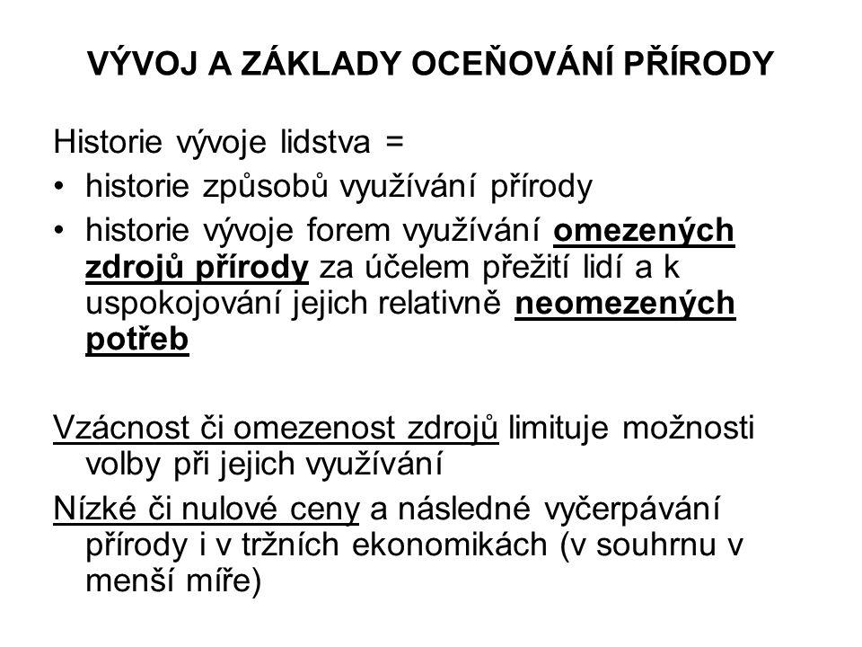 Studijní podklady Skripta – KUPČÁK,V.: Ekonomika lesního hospodářství, kap.
