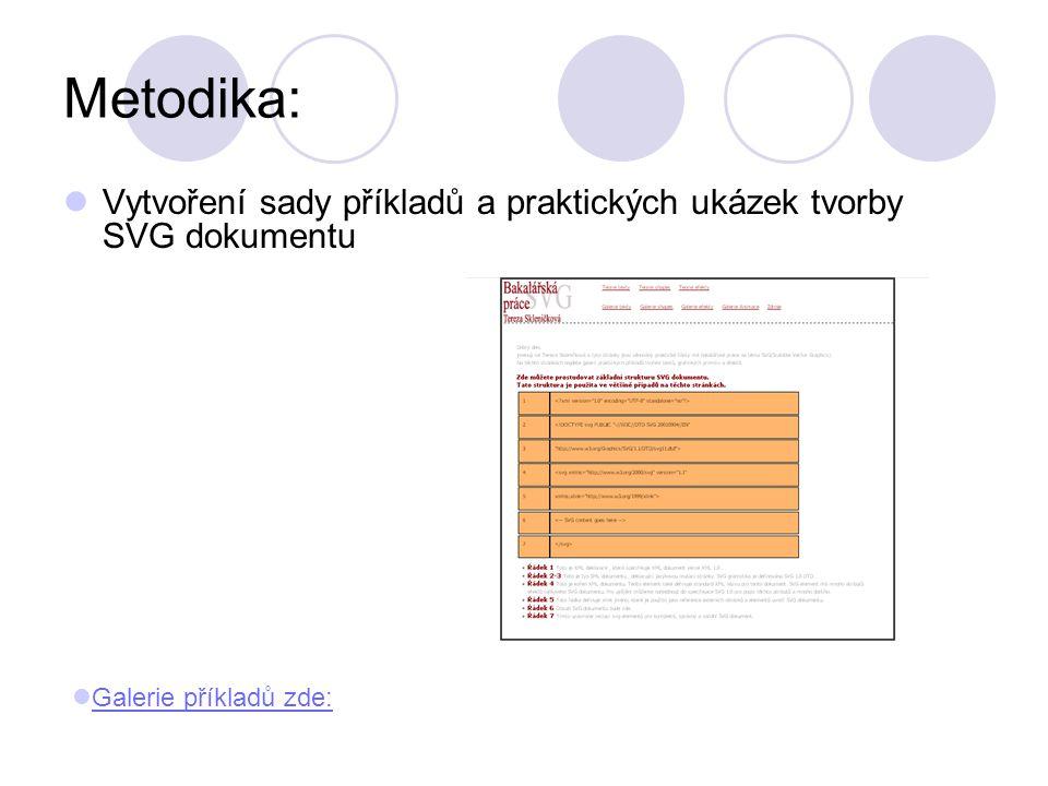 Metodika: Vytvoření sady příkladů a praktických ukázek tvorby SVG dokumentu Galerie příkladů zde: