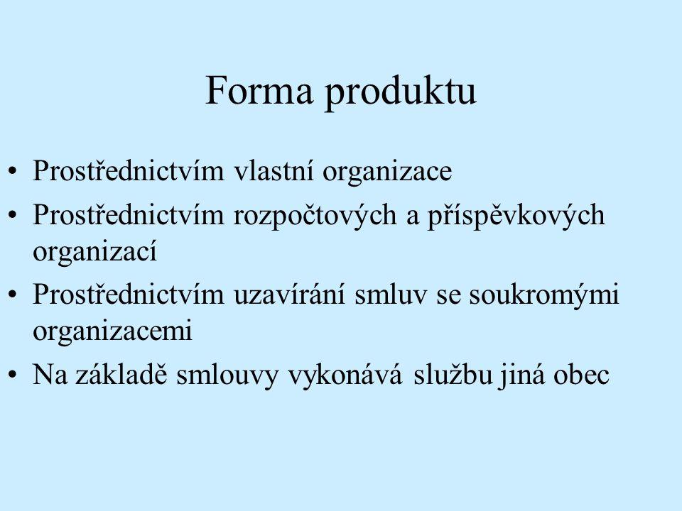 Forma produktu Prostřednictvím vlastní organizace Prostřednictvím rozpočtových a příspěvkových organizací Prostřednictvím uzavírání smluv se soukromým