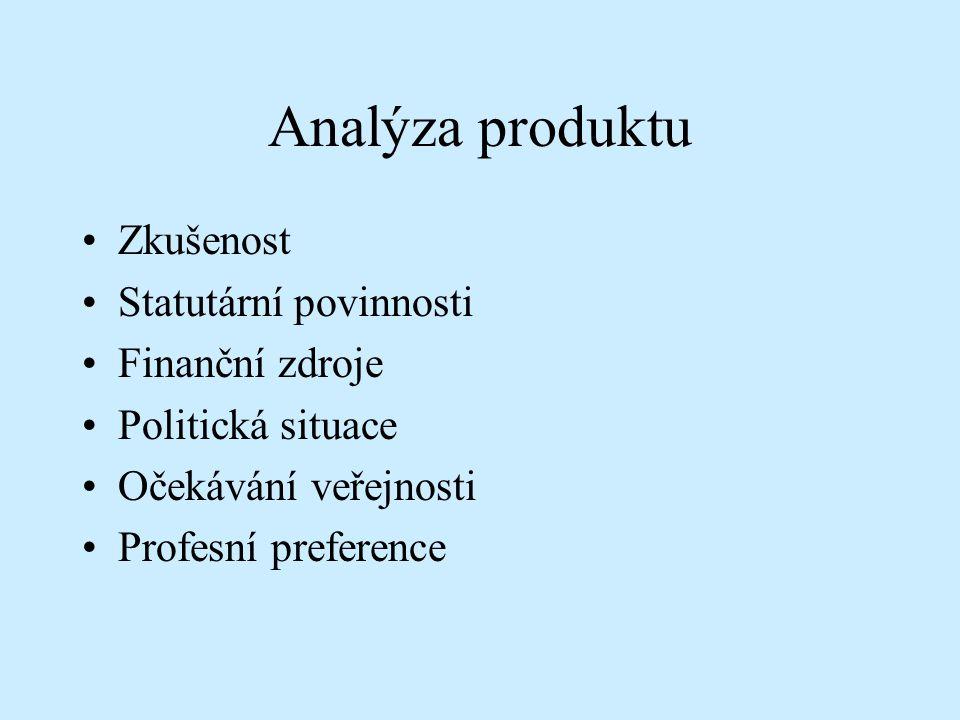 Analýza produktu Zkušenost Statutární povinnosti Finanční zdroje Politická situace Očekávání veřejnosti Profesní preference