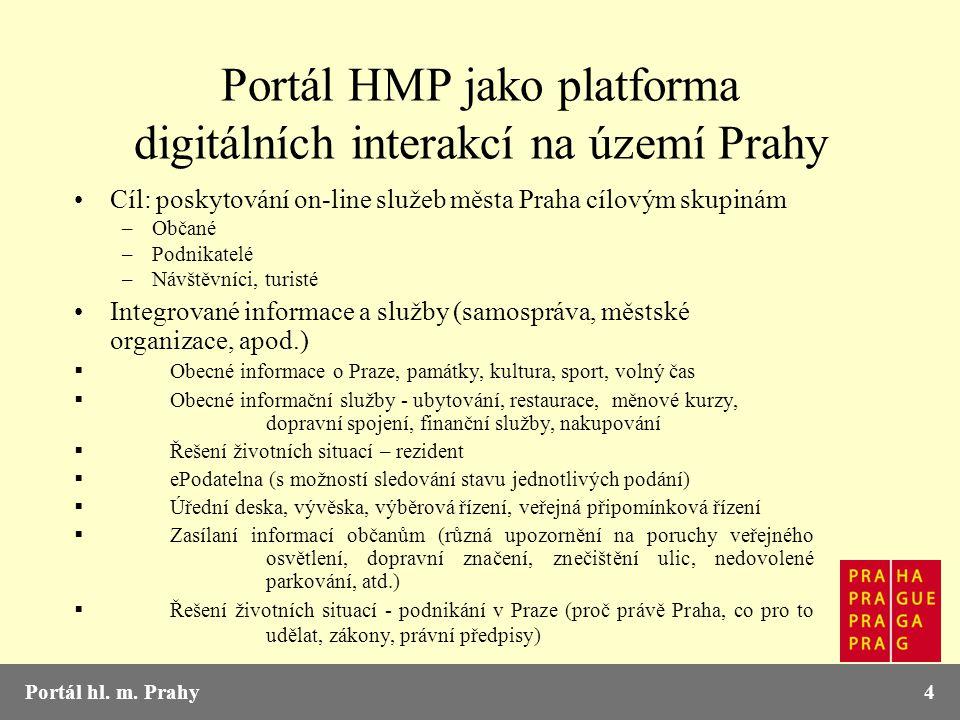 Portál hl.m. Prahy15 Děkuji za pozornost. INF MHMP Ing.