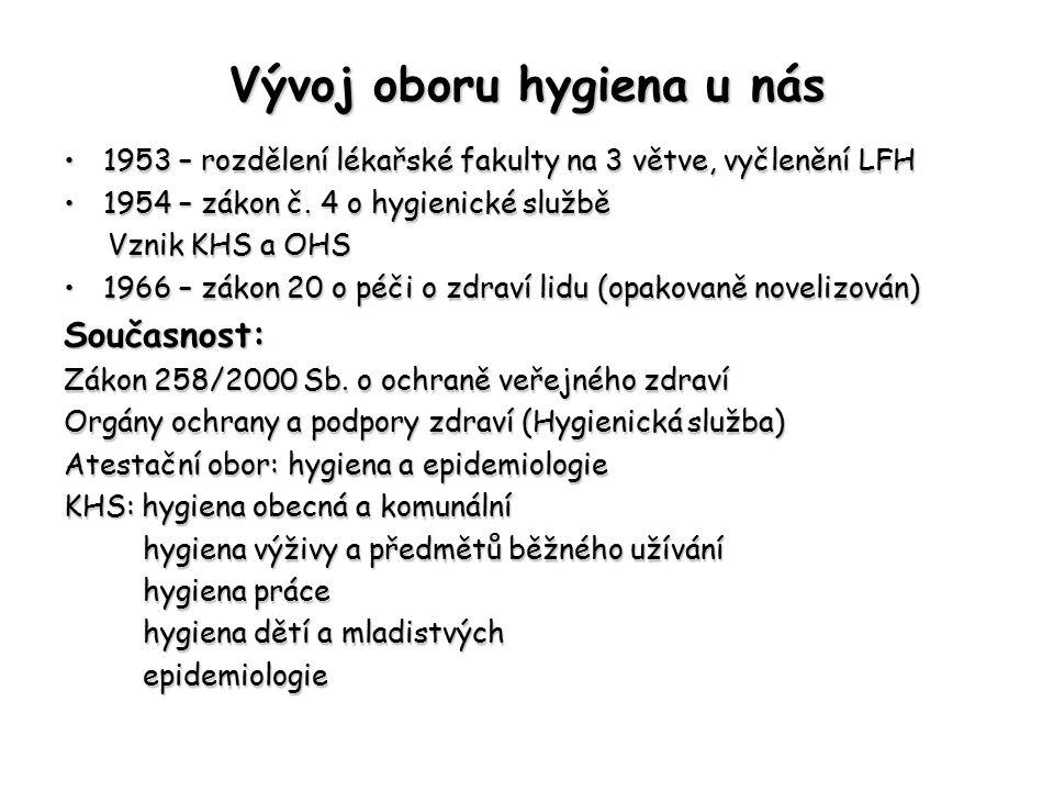 Vývoj oboru hygiena u nás 1953 – rozdělení lékařské fakulty na 3 větve, vyčlenění LFH1953 – rozdělení lékařské fakulty na 3 větve, vyčlenění LFH 1954