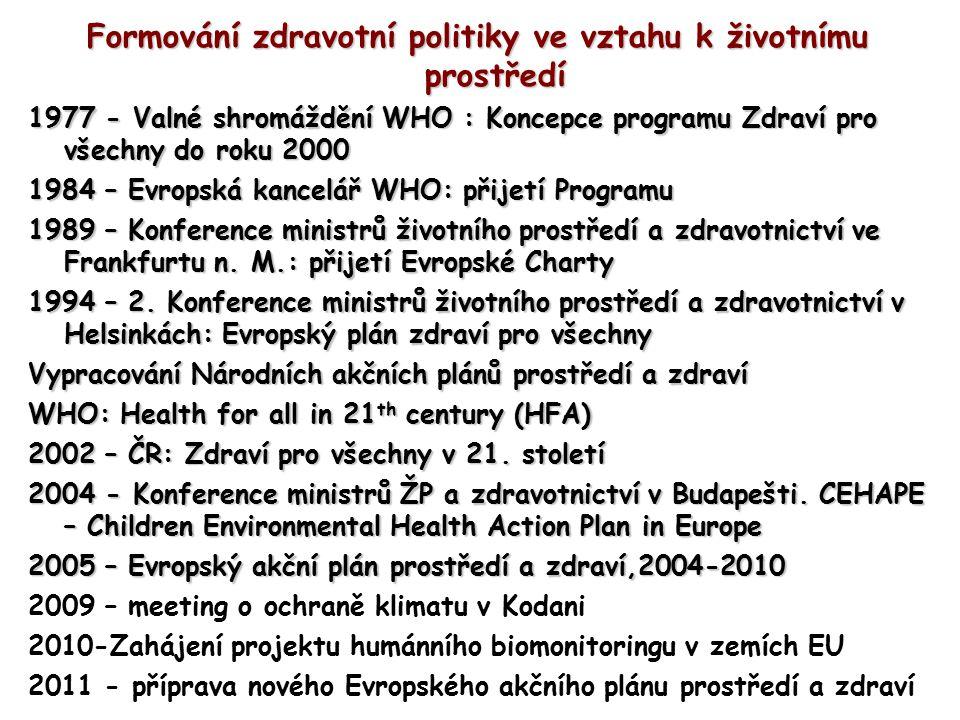 Formování zdravotní politiky ve vztahu k životnímu prostředí 1977 - Valné shromáždění WHO : Koncepce programu Zdraví pro všechny do roku 2000 1984 – E