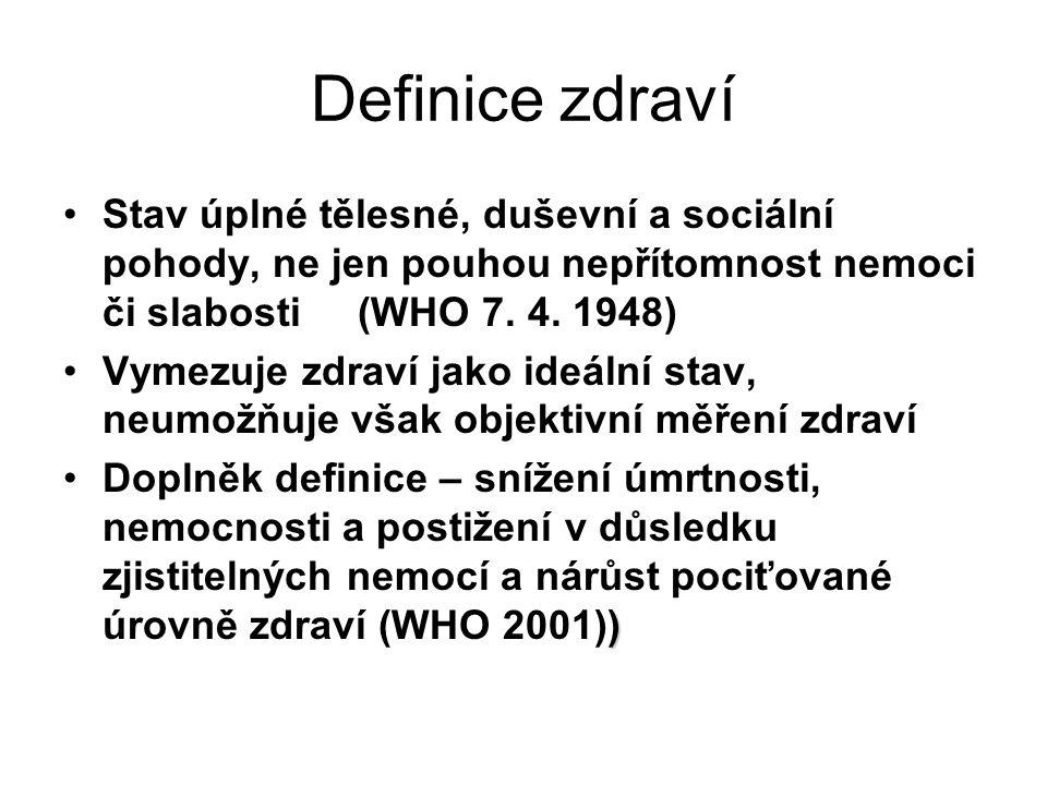 Definice zdraví Stav úplné tělesné, duševní a sociální pohody, ne jen pouhou nepřítomnost nemoci či slabosti (WHO 7. 4. 1948) Vymezuje zdraví jako ide