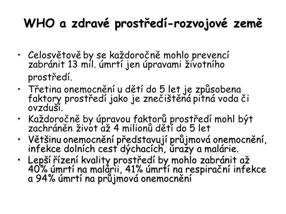 Mezinárodní regulace ED látek Stockholmská konvence, květen 22, 2001 Reguluje dosud celkem 12 chemických struktur Zákaz - pesticidy: Aldrin, Chlordane, Dieldrin, Endrin, Heptachlor, Hexachlorobenzene, Mirex, Toxaphene, Zákaz – průmyslové látky: Polychlorinated biphenyls Omezení: DDT (v zemích s vysokým rizikem malárie) Omezení zdrojů: dioxiny