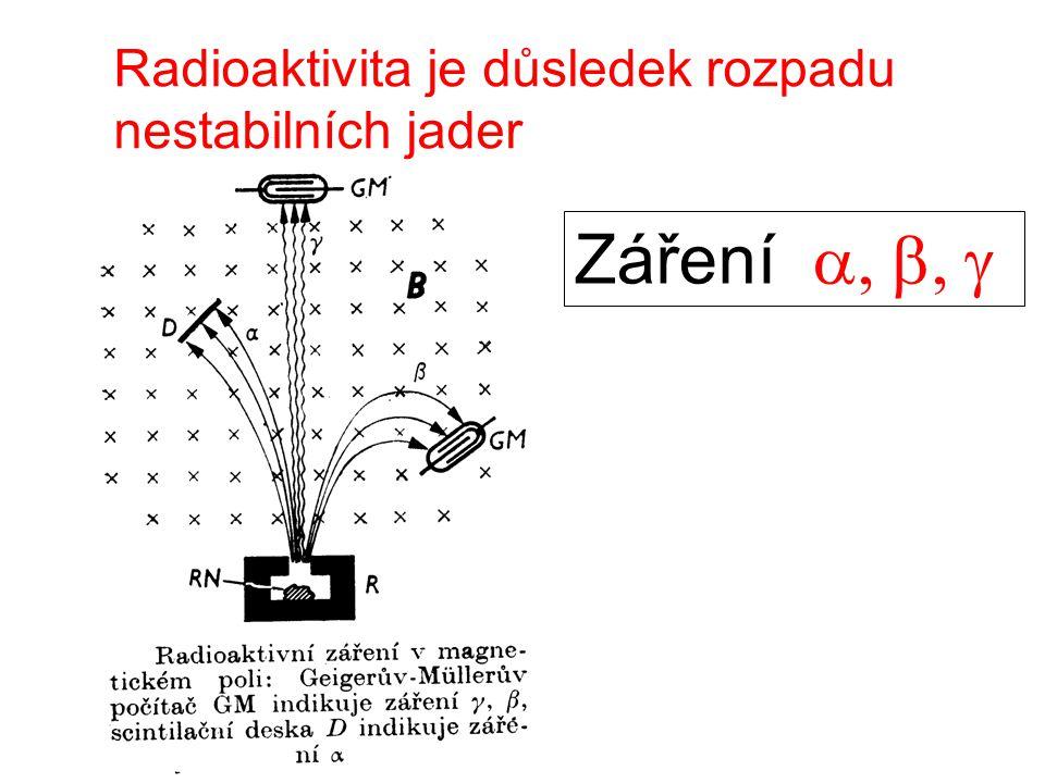 Záření  Radioaktivita je důsledek rozpadu nestabilních jader