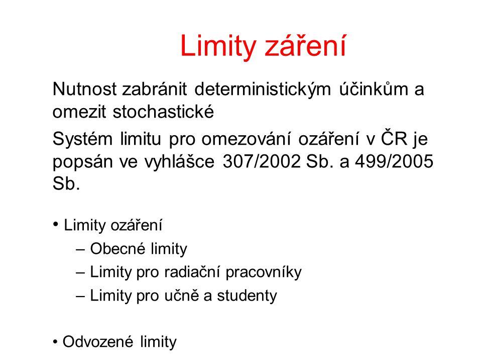 Limity záření Nutnost zabránit deterministickým účinkům a omezit stochastické Systém limitu pro omezování ozáření v ČR je popsán ve vyhlášce 307/2002