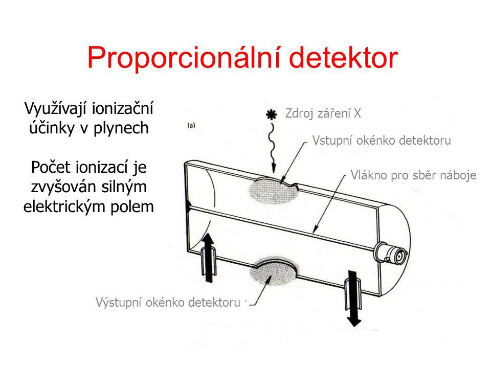 Proporcionální detektor Zdroj záření X Vstupní okénko detektoru Vlákno pro sběr náboje Využívají ionizační účinky v plynech Počet ionizací je zvyšován