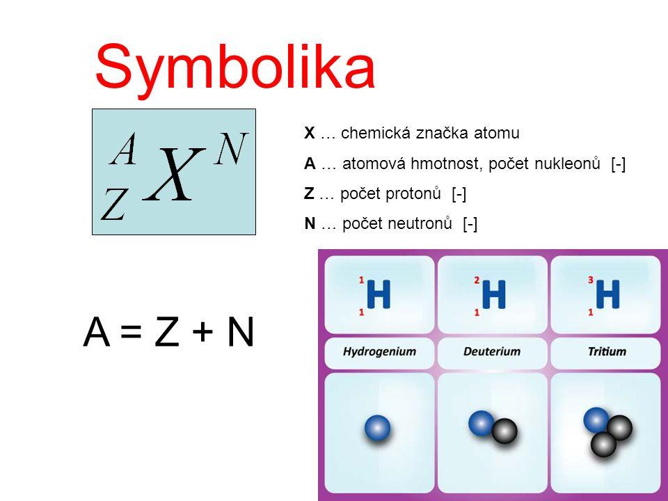 Symbolika X … chemická značka atomu A … atomová hmotnost, počet nukleonů [-] Z … počet protonů [-] N … počet neutronů [-] A = Z + N