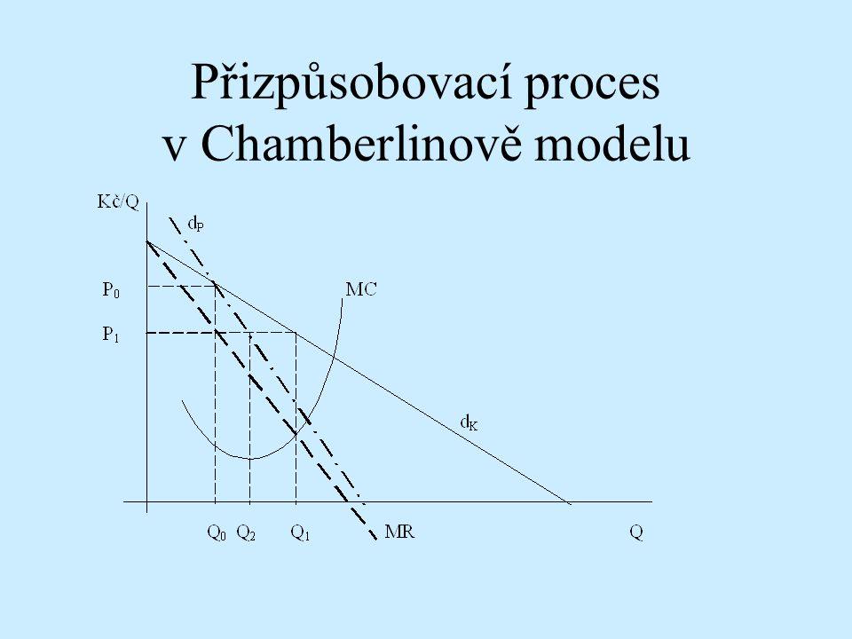Přizpůsobovací proces v Chamberlinově modelu