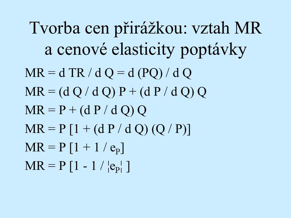 Tvorba cen přirážkou: vztah MR a cenové elasticity poptávky MR = d TR / d Q = d (PQ) / d Q MR = (d Q / d Q) P + (d P / d Q) Q MR = P + (d P / d Q) Q M