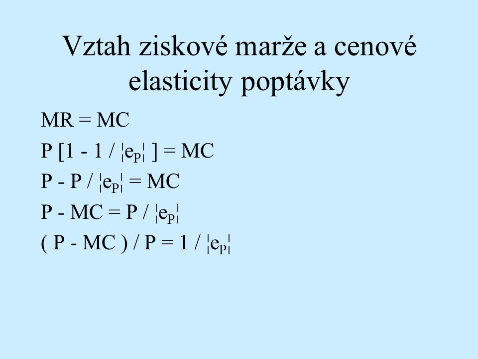 Vztah ziskové marže a cenové elasticity poptávky MR = MC P [1 - 1 / ¦e P ¦ ] = MC P - P / ¦e P ¦ = MC P - MC = P / ¦e P ¦ ( P - MC ) / P = 1 / ¦e P ¦