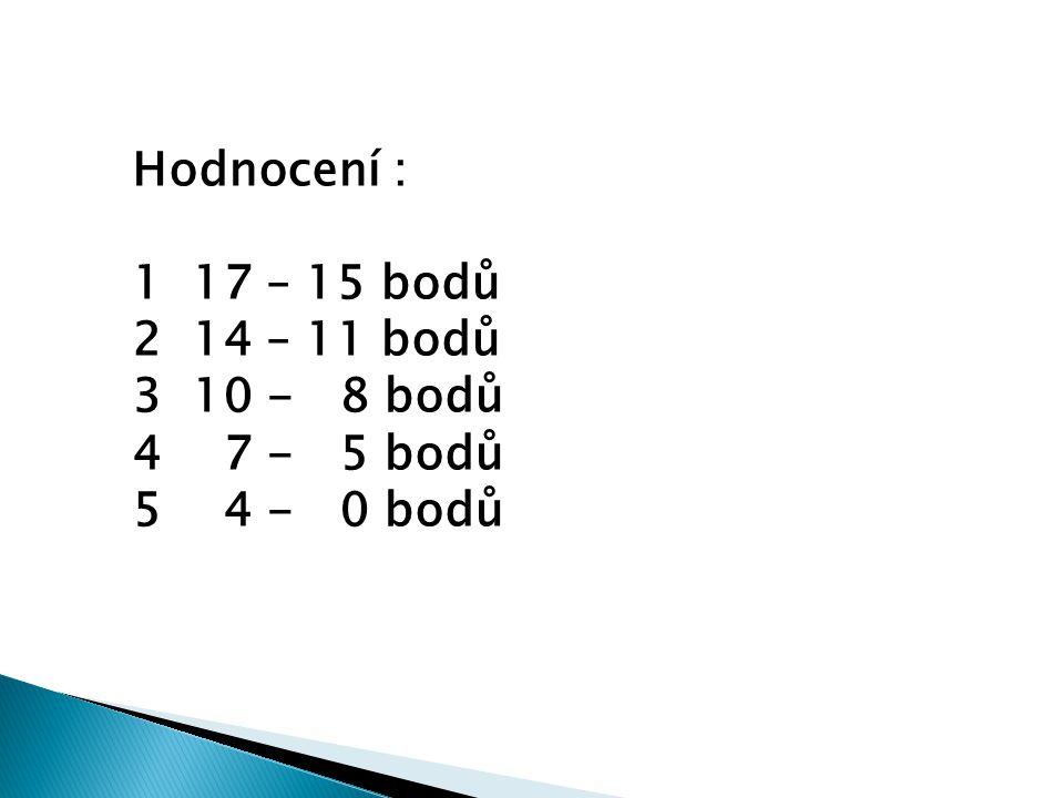 Hodnocení : 117 – 15 bodů 214 – 11 bodů 310 - 8 bodů 4 7 - 5 bodů 5 4 - 0 bodů