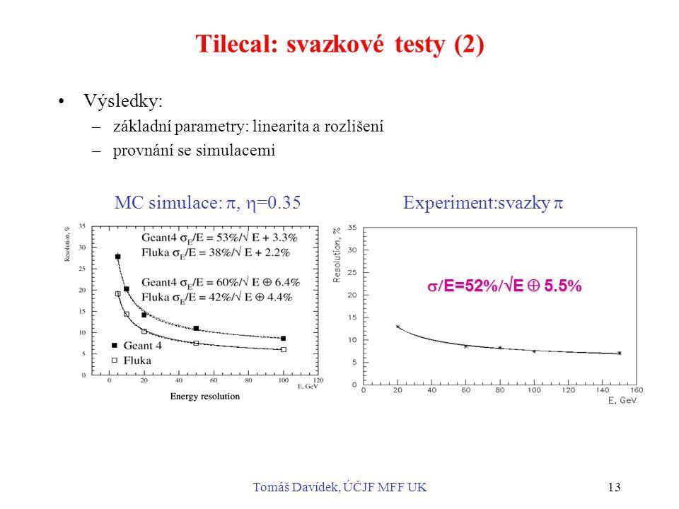 Tomáš Davídek, ÚČJF MFF UK13 Tilecal: svazkové testy (2) Výsledky: –základní parametry: linearita a rozlišení –provnání se simulacemi Experiment:svazky  MC simulace: ,  =0.35  E=52  E  5.5 