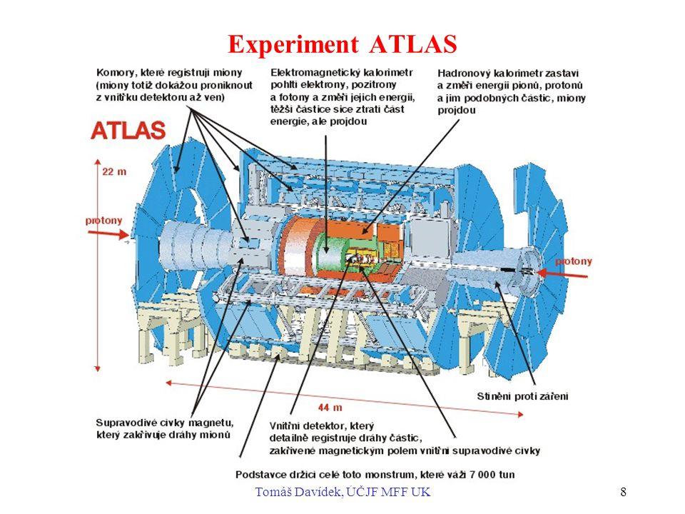 Tomáš Davídek, ÚČJF MFF UK8 Experiment ATLAS