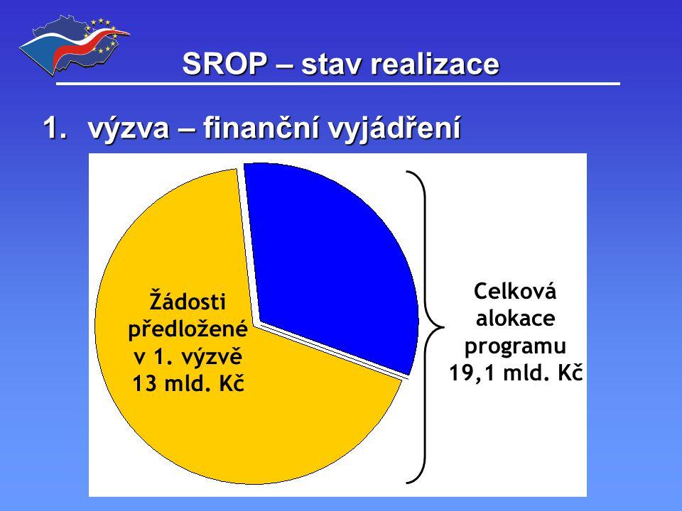 SROP – stav realizace 2.