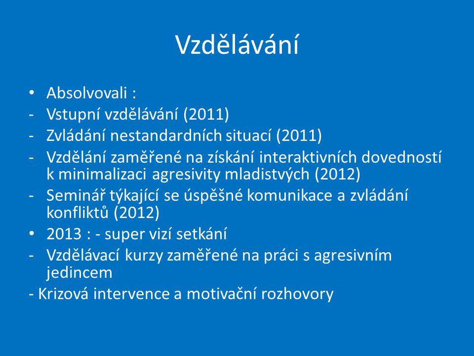 Vzdělávání Absolvovali : -Vstupní vzdělávání (2011) -Zvládání nestandardních situací (2011) -Vzdělání zaměřené na získání interaktivních dovedností k