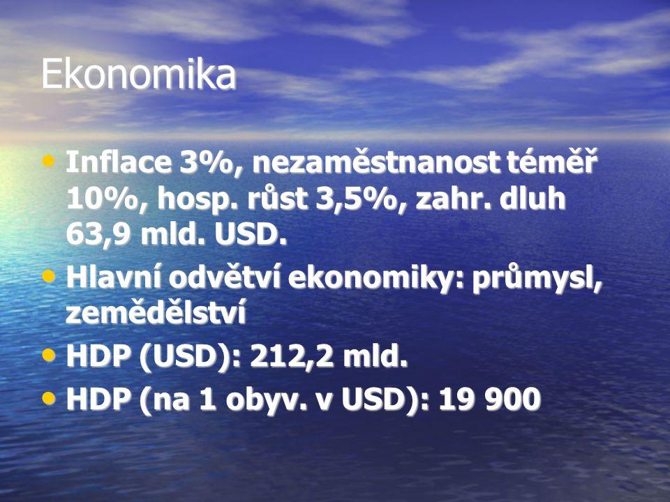 Ekonomika Inflace 3%, nezaměstnanost téměř 10%, hosp. růst 3,5%, zahr. dluh 63,9 mld. USD. Inflace 3%, nezaměstnanost téměř 10%, hosp. růst 3,5%, zahr