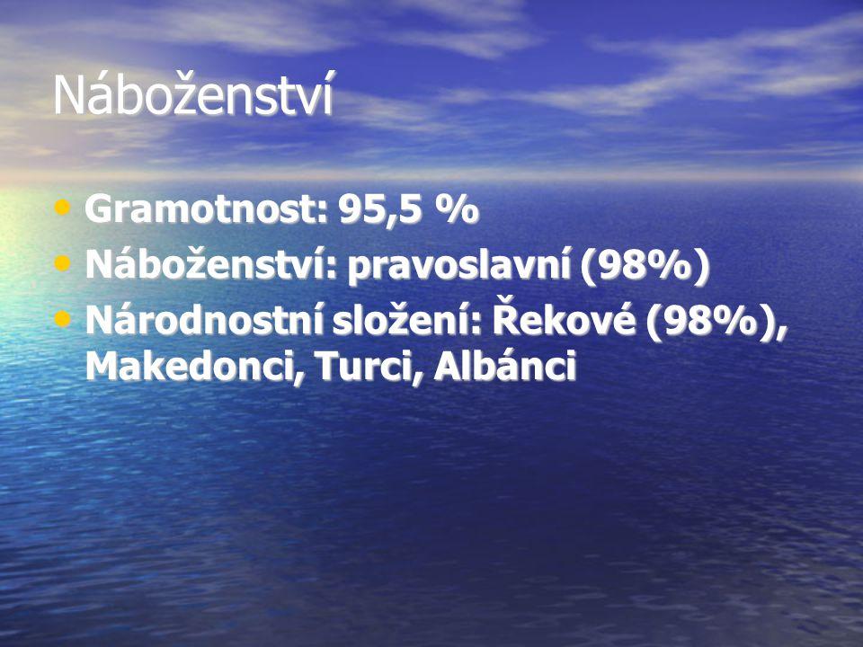 Náboženství Gramotnost: 95,5 % Gramotnost: 95,5 % Náboženství: pravoslavní (98%) Náboženství: pravoslavní (98%) Národnostní složení: Řekové (98%), Mak