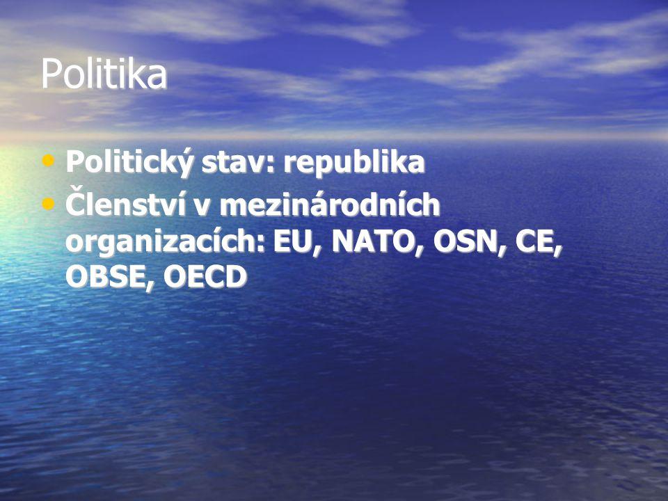 Politika Politický stav: republika Politický stav: republika Členství v mezinárodních organizacích: EU, NATO, OSN, CE, OBSE, OECD Členství v mezinárod