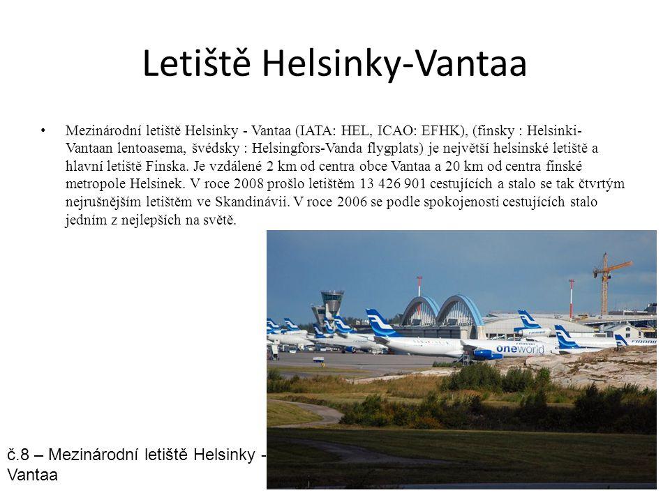 Letiště Helsinky-Vantaa Mezinárodní letiště Helsinky - Vantaa (IATA: HEL, ICAO: EFHK), (finsky : Helsinki- Vantaan lentoasema, švédsky : Helsingfors-Vanda flygplats) je největší helsinské letiště a hlavní letiště Finska.