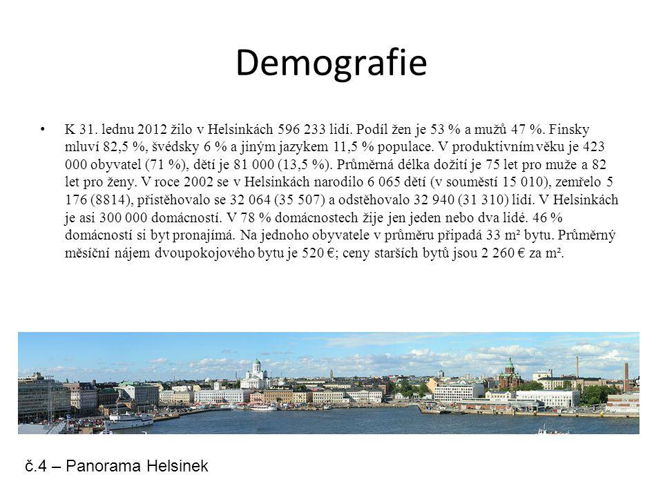 Demografie K 31. lednu 2012 žilo v Helsinkách 596 233 lidí. Podíl žen je 53 % a mužů 47 %. Finsky mluví 82,5 %, švédsky 6 % a jiným jazykem 11,5 % pop