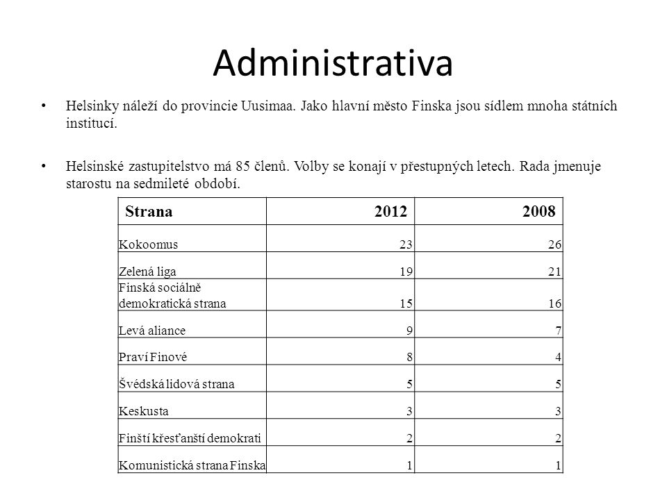 Administrativa Helsinky náleží do provincie Uusimaa. Jako hlavní město Finska jsou sídlem mnoha státních institucí. Helsinské zastupitelstvo má 85 čle