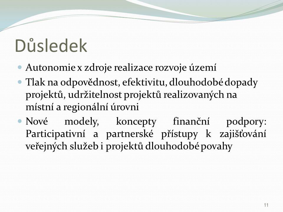 Důsledek Autonomie x zdroje realizace rozvoje území Tlak na odpovědnost, efektivitu, dlouhodobé dopady projektů, udržitelnost projektů realizovaných n