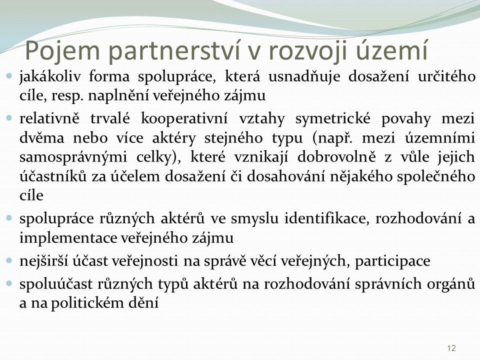 Pojem partnerství v rozvoji území jakákoliv forma spolupráce, která usnadňuje dosažení určitého cíle, resp. naplnění veřejného zájmu relativně trvalé