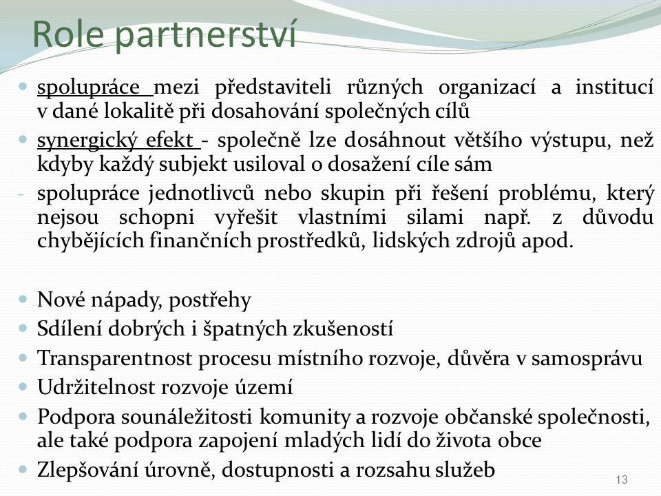 Role partnerství spolupráce mezi představiteli různých organizací a institucí v dané lokalitě při dosahování společných cílů synergický efekt - společ