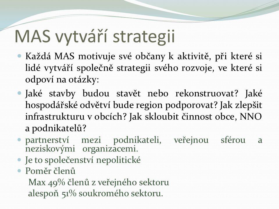 MAS vytváří strategii Každá MAS motivuje své občany k aktivitě, při které si lidé vytváří společně strategii svého rozvoje, ve které si odpoví na otáz