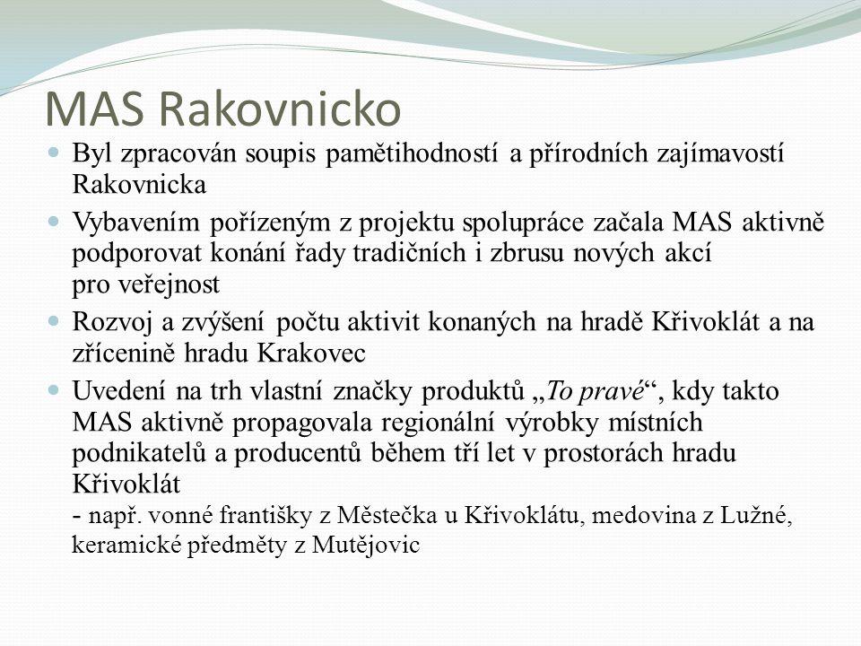MAS Rakovnicko Byl zpracován soupis pamětihodností a přírodních zajímavostí Rakovnicka Vybavením pořízeným z projektu spolupráce začala MAS aktivně po