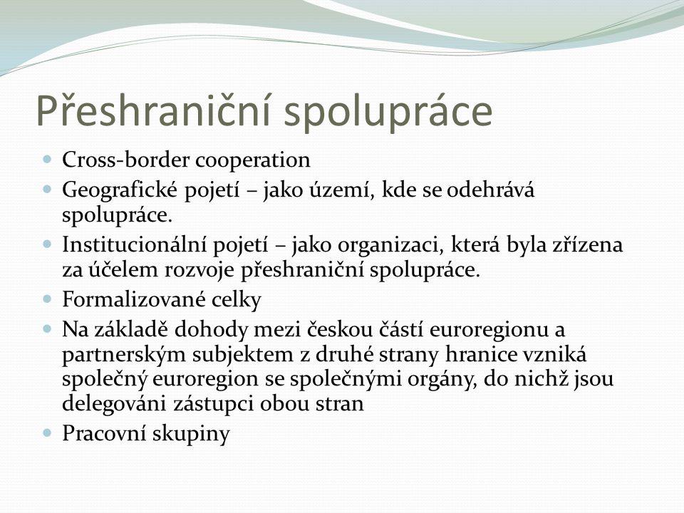 Přeshraniční spolupráce Cross-border cooperation Geografické pojetí – jako území, kde se odehrává spolupráce. Institucionální pojetí – jako organizaci