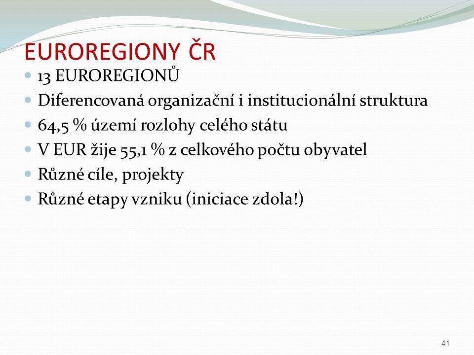 EUROREGIONY ČR 13 EUROREGIONŮ Diferencovaná organizační i institucionální struktura 64,5 % území rozlohy celého státu V EUR žije 55,1 % z celkového po