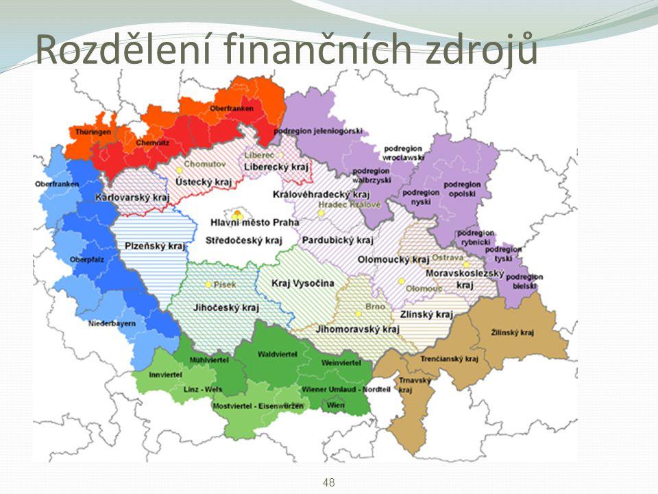 Rozdělení finančních zdrojů 48