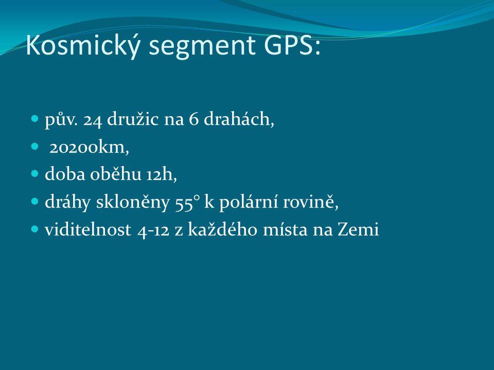 Kosmický segment GPS: pův. 24 družic na 6 drahách, 20200km, doba oběhu 12h, dráhy skloněny 55° k polární rovině, viditelnost 4-12 z každého místa na Z