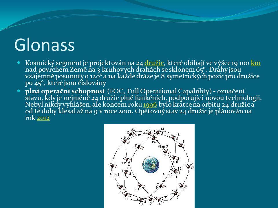 Glonass Kosmický segment je projektován na 24 družic, které obíhají ve výšce 19 100 km nad povrchem Země na 3 kruhových drahách se sklonem 65°.