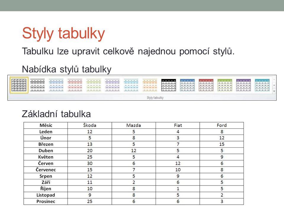 Styly tabulky Tabulku lze upravit celkově najednou pomocí stylů. Nabídka stylů tabulky Základní tabulka