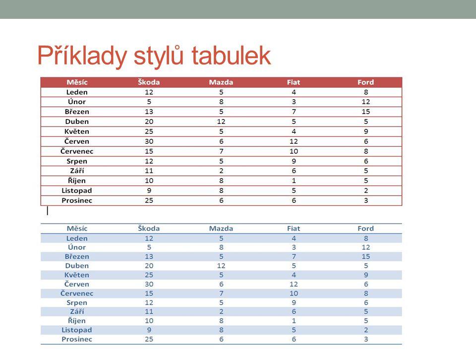 Příklady stylů tabulek