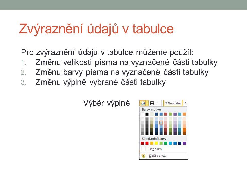 Zvýraznění údajů v tabulce Pro zvýraznění údajů v tabulce můžeme použít: 1. Změnu velikosti písma na vyznačené části tabulky 2. Změnu barvy písma na v