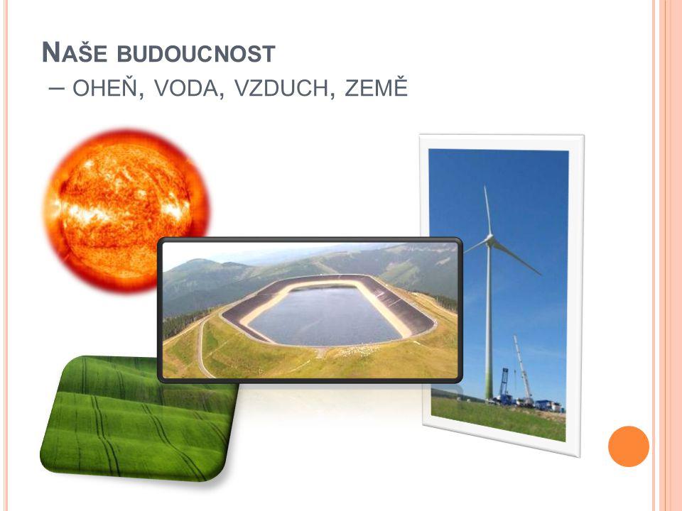 DOHODY O VYUŽÍVÁNI OBNOVITELNÝCH ZDROJŮ ENERGIE Národní program Operační program životního prostředí Green Paper on Energy Efficienci