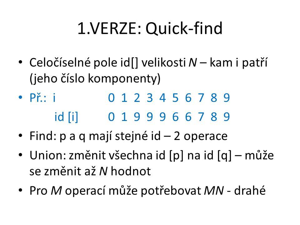 1.VERZE: Quick-find Celočíselné pole id[] velikosti N – kam i patří (jeho číslo komponenty) Př.: i 0 1 2 3 4 5 6 7 8 9 id [i]0 1 9 9 9 6 6 7 8 9 Find: p a q mají stejné id – 2 operace Union: změnit všechna id [p] na id [q] – může se změnit až N hodnot Pro M operací může potřebovat MN - drahé