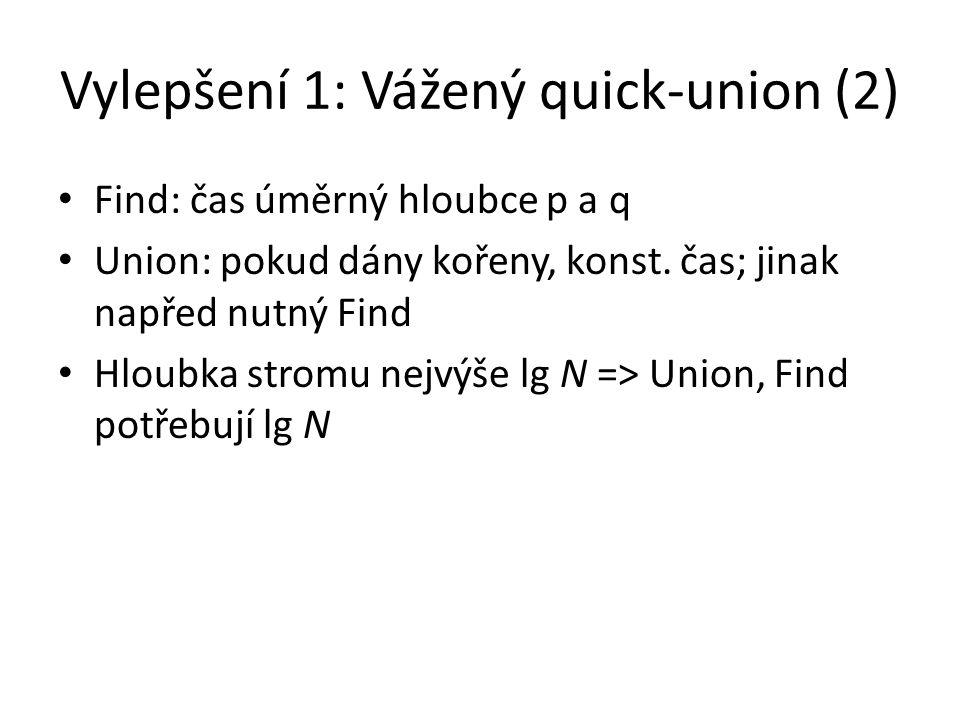 Vylepšení 1: Vážený quick-union (2) Find: čas úměrný hloubce p a q Union: pokud dány kořeny, konst. čas; jinak napřed nutný Find Hloubka stromu nejvýš