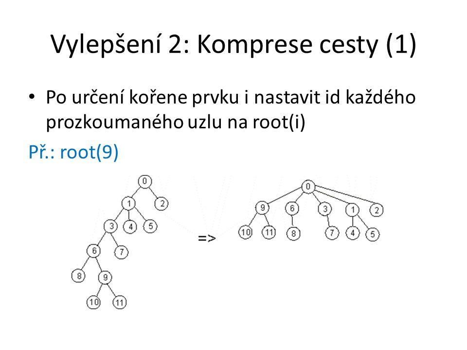 Vylepšení 2: Komprese cesty (1) Po určení kořene prvku i nastavit id každého prozkoumaného uzlu na root(i) Př.: root(9)