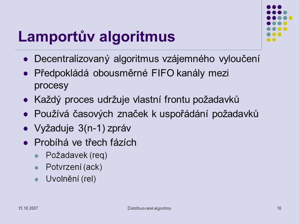 15.10.2007Distribuované algoritmy10 Lamportův algoritmus Decentralizovaný algoritmus vzájemného vyloučení Předpokládá obousměrné FIFO kanály mezi procesy Každý proces udržuje vlastní frontu požadavků Používá časových značek k uspořádání požadavků Vyžaduje 3(n-1) zpráv Probíhá ve třech fázích Požadavek (req) Potvrzení (ack) Uvolnění (rel)
