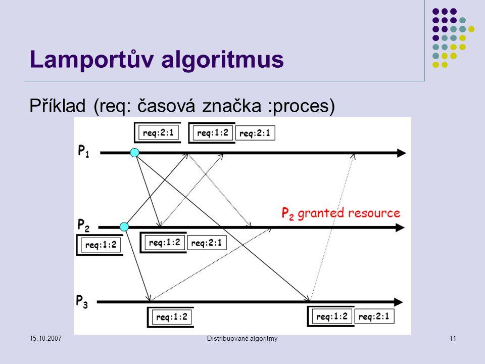 15.10.2007Distribuované algoritmy11 Lamportův algoritmus Příklad (req: časová značka :proces)