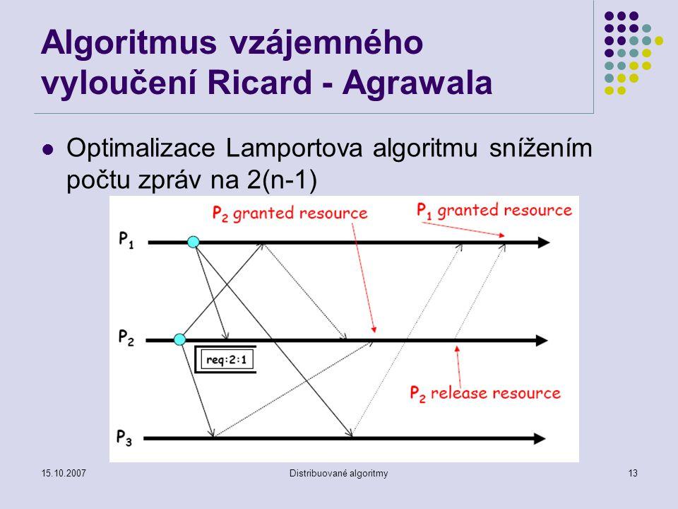 15.10.2007Distribuované algoritmy13 Algoritmus vzájemného vyloučení Ricard - Agrawala Optimalizace Lamportova algoritmu snížením počtu zpráv na 2(n-1)