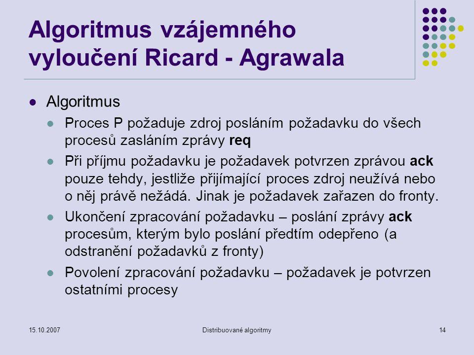 15.10.2007Distribuované algoritmy14 Algoritmus vzájemného vyloučení Ricard - Agrawala Algoritmus Proces P požaduje zdroj posláním požadavku do všech procesů zasláním zprávy req Při příjmu požadavku je požadavek potvrzen zprávou ack pouze tehdy, jestliže přijímající proces zdroj neužívá nebo o něj právě nežádá.